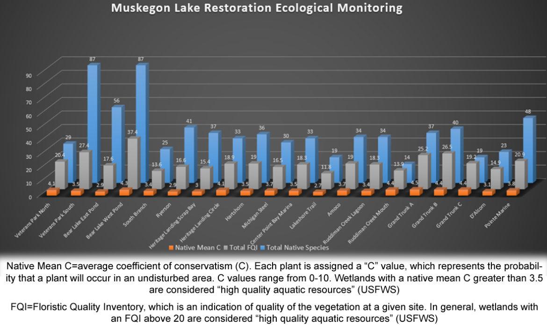 MLWP | 2019 Restored Data