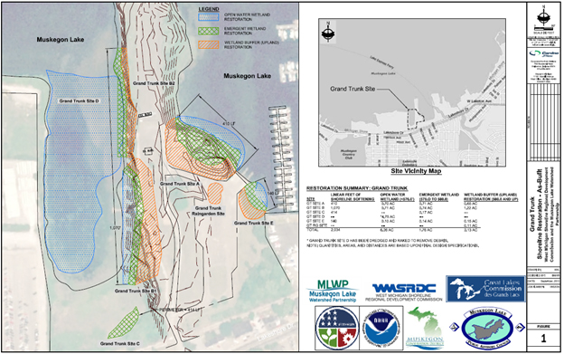 Grand Trunk Boat Launch | Restoration Map