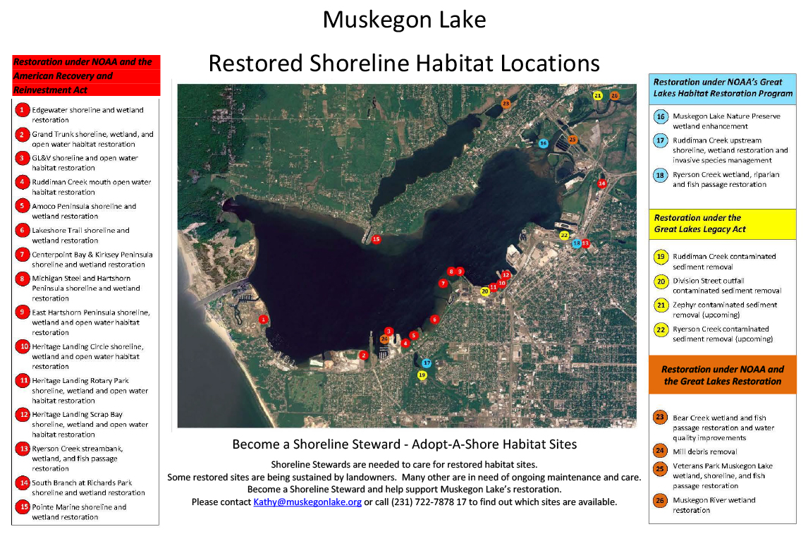 Muskegon Lake Watershed Partnership | Adopt-A-Site Map